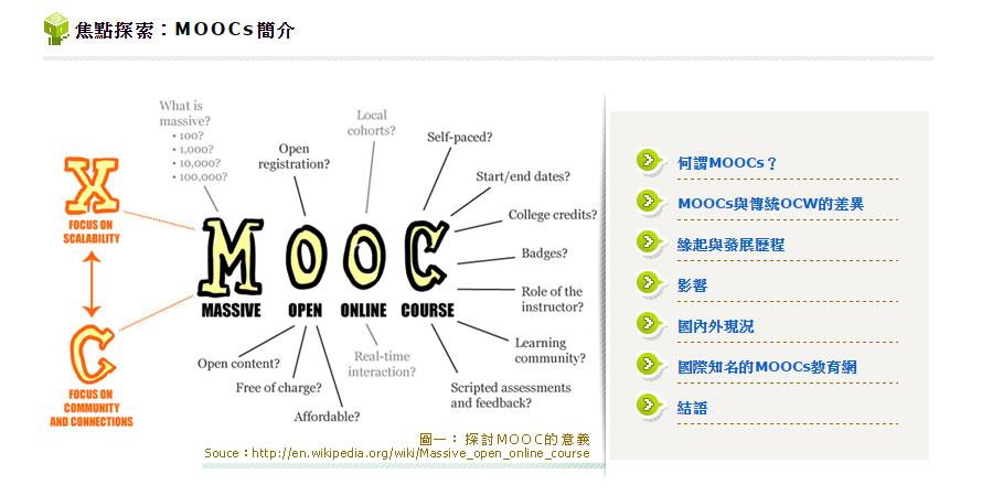 MOOCs簡介